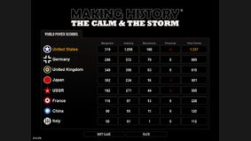 Making History : The Calm & The Storm