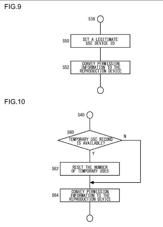 Sony : un brevet pour contrer l\'occasion - Actu - Gamekult